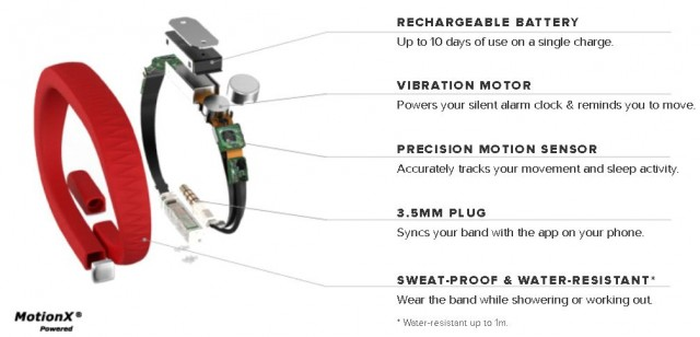 Jawbone Up - The ins and outs