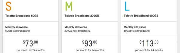 Telstra ADSL price plans