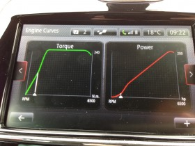 Torque and Power Graph